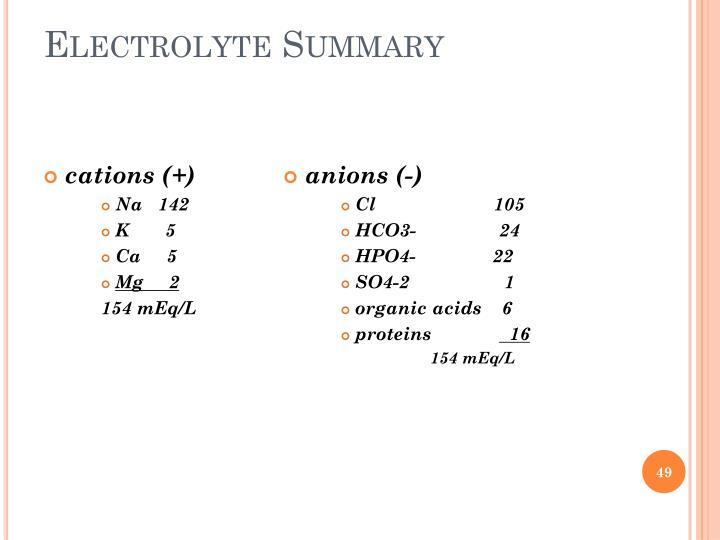 Electrolyte Summary