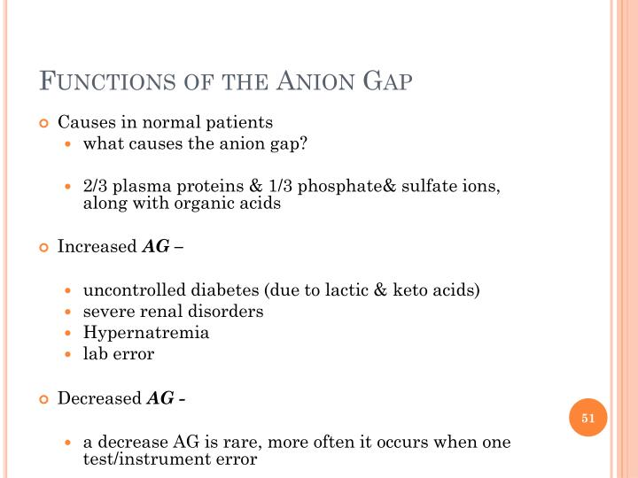 Functions of the Anion Gap