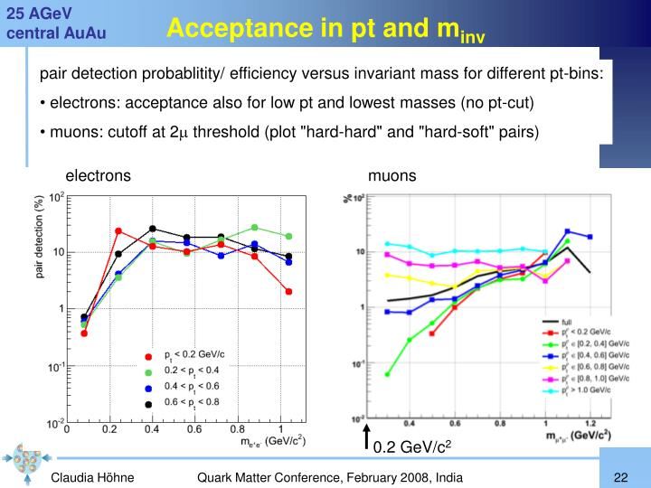 Acceptance in pt and m