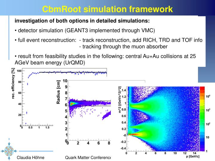CbmRoot simulation framework
