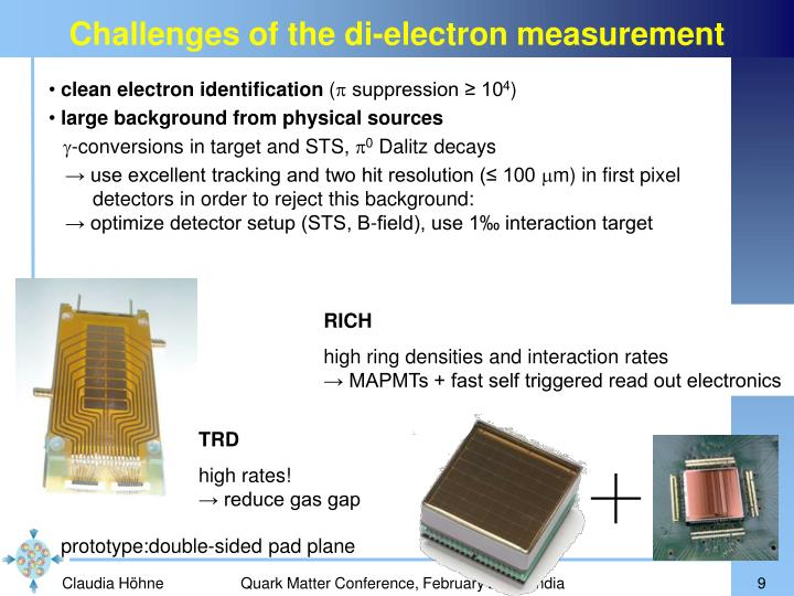 Challenges of the di-electron measurement