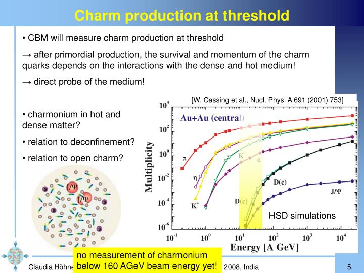 Charm production at threshold