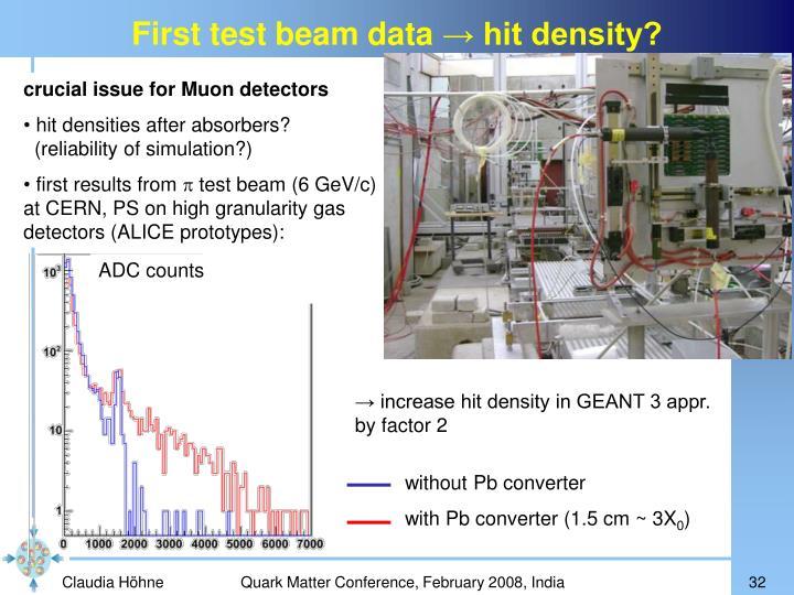 First test beam data