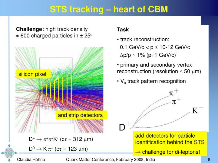 STS tracking – heart of CBM