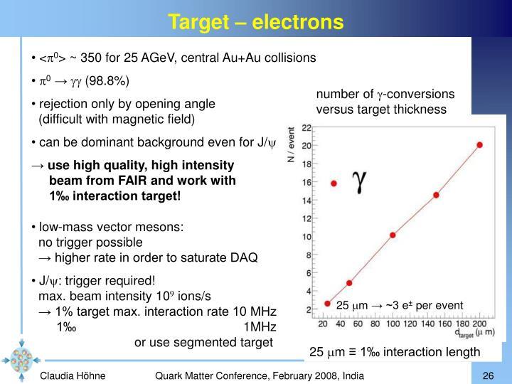 Target – electrons