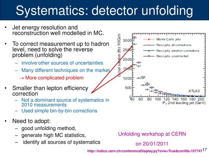 Systematics: detector unfolding
