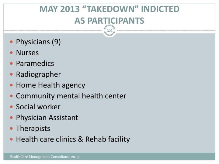 "MAY 2013 ""TAKEDOWN"" INDICTED"