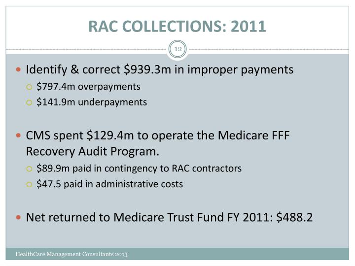 RAC COLLECTIONS: 2011