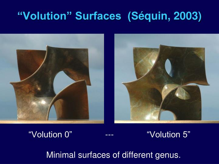 """Volution"" Surfaces  (S"