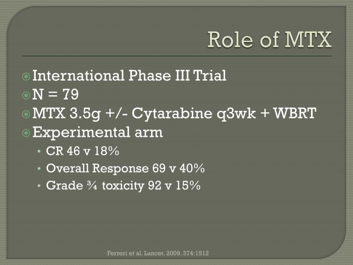 Role of MTX
