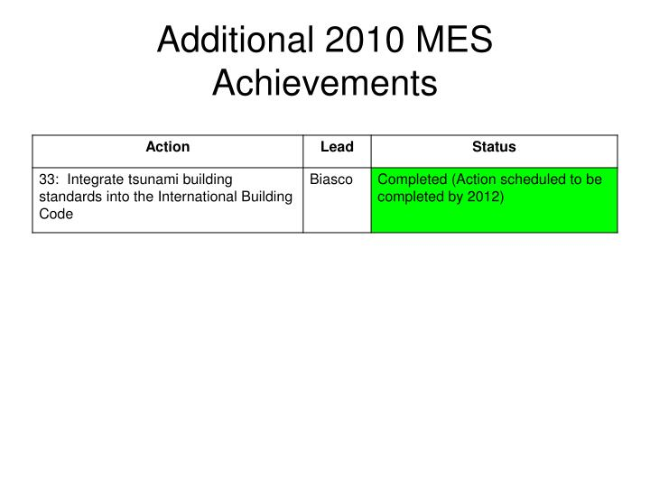 Additional 2010 MES Achievements