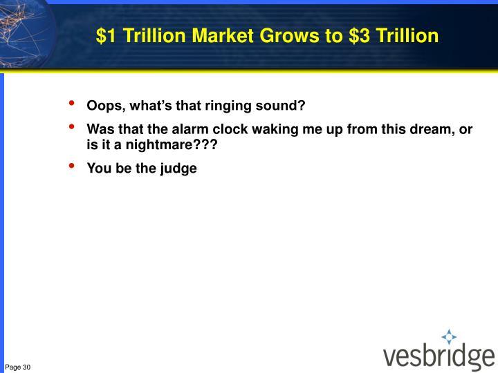 $1 Trillion Market Grows to $3 Trillion