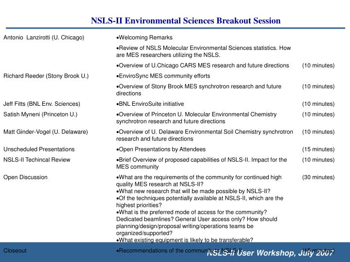 NSLS-II Environmental Sciences Breakout Session