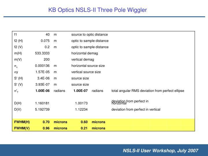 KB Optics NSLS-II Three Pole Wiggler