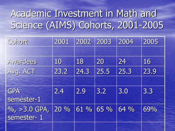 Academic investment in math and science aims cohorts 2001 2005