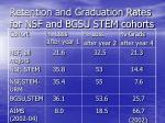 retention and graduation rates for nsf and bgsu stem cohorts