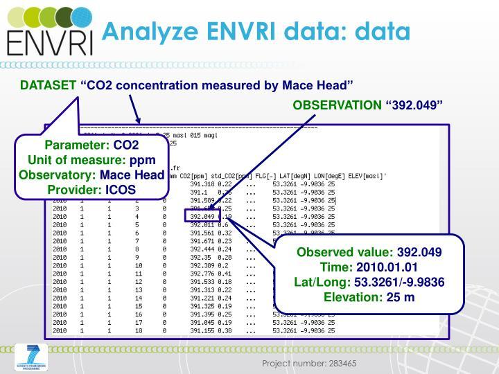 Analyze ENVRI data: data