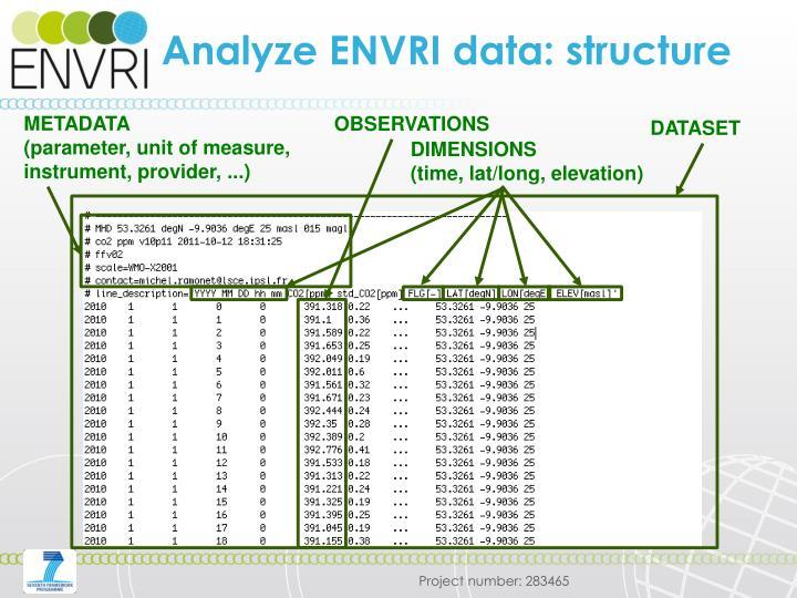Analyze ENVRI data: structure