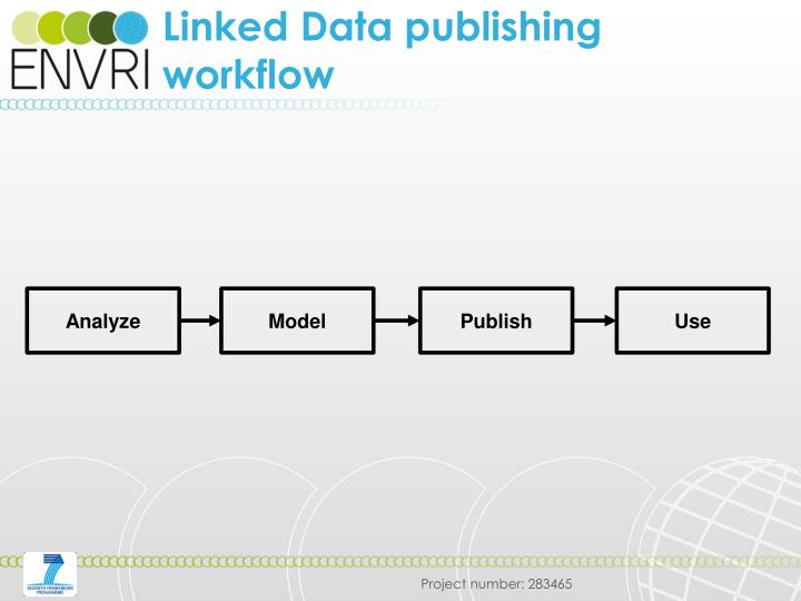 Linked Data publishing workflow