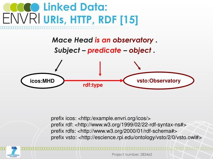 Linked Data: