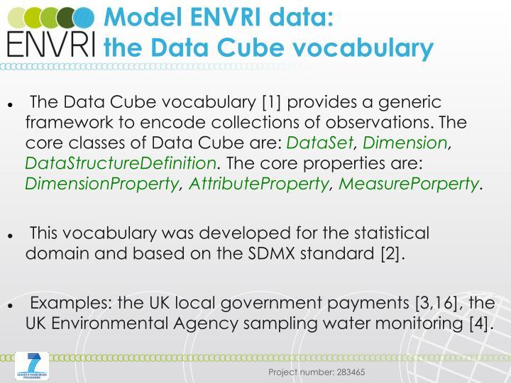 Model ENVRI data: