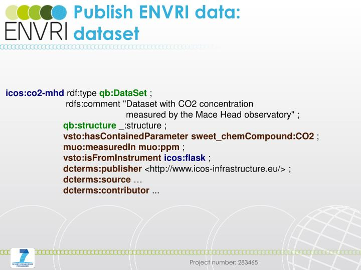 Publish ENVRI data: