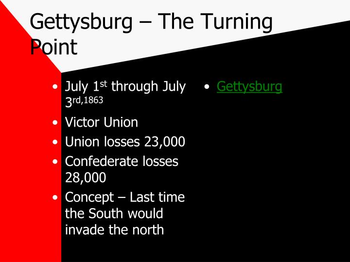 Gettysburg – The Turning Point