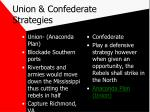 union confederate strategies1
