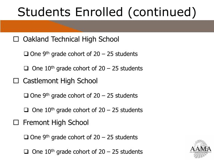 Students Enrolled (continued)