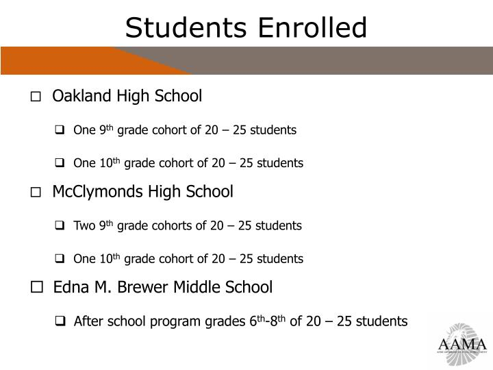 Students Enrolled