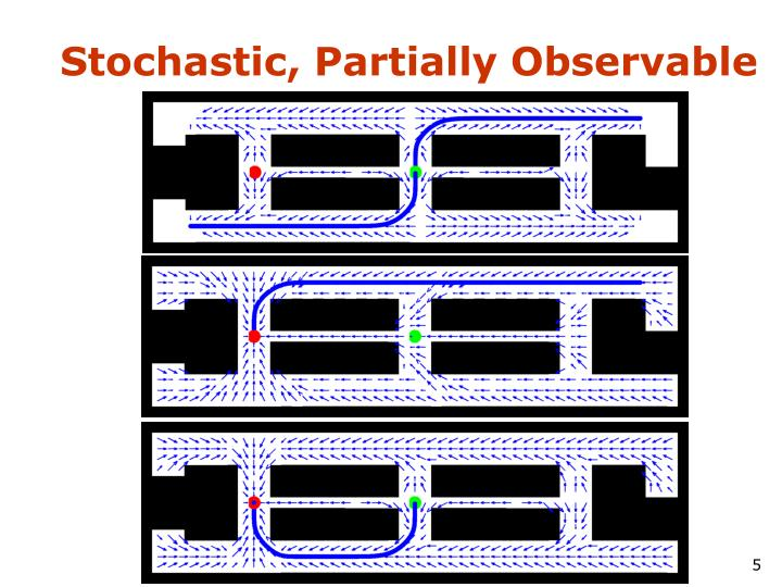 Stochastic, Partially Observable