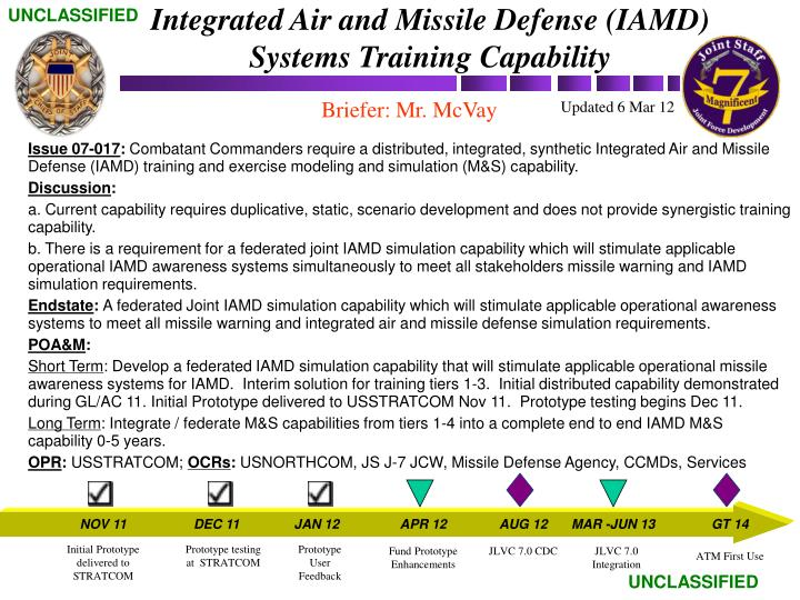 Integrated Air and Missile Defense (IAMD)