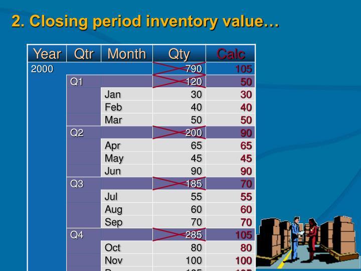 2. Closing period inventory value…