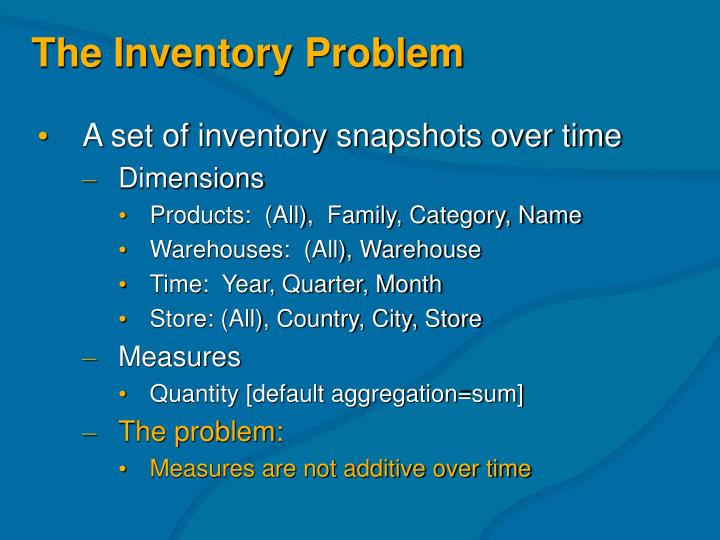 The Inventory Problem