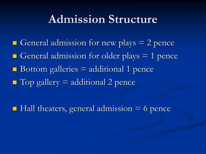 Admission Structure