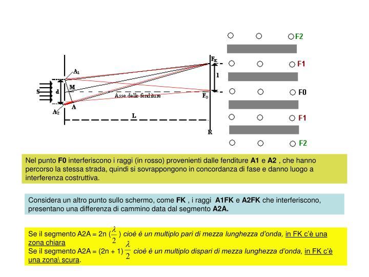Se il segmento A2A = 2n (    )
