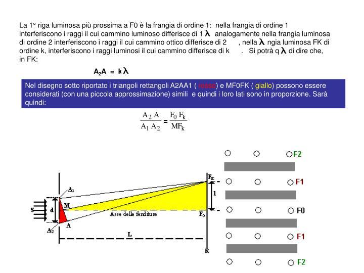 La 1° riga luminosa più prossima a F0 è la frangia di ordine 1:  nella frangia di ordine 1 interferiscono i raggi il cui cammino luminoso differisce di 1    , analogamente nella frangia luminosa di ordine 2 interferiscono i raggi il cui cammino ottico differisce di 2      , nella frangia luminosa FK di ordine k, interferiscono i raggi luminosi il cui cammino differisce di k      .   Si potrà quindi dire che, in FK: