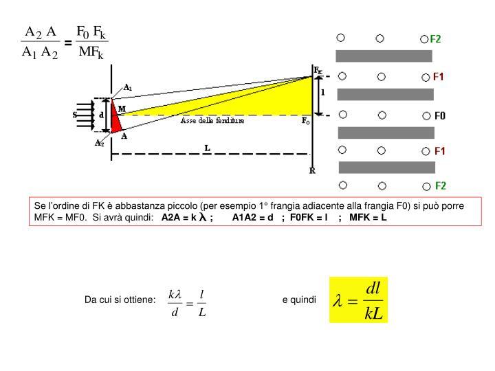 Se l'ordine di FK è abbastanza piccolo (per esempio 1° frangia adiacente alla frangia F0) si può porre MFK = MF0.  Si avrà quindi: