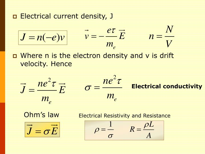 Electrical current density,