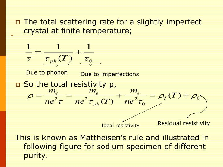 The total scattering rate for a slightly imperfect crystal