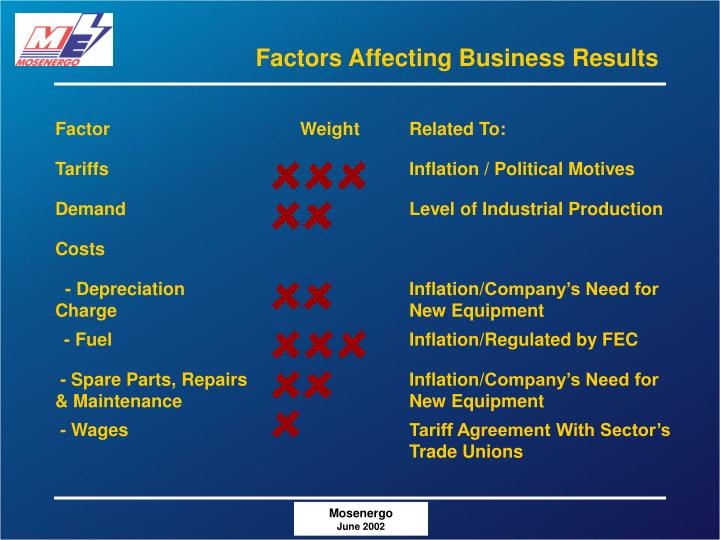 Factors Affecting Business Results
