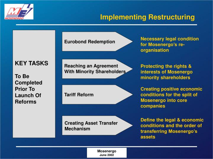 Implementing Restructuring