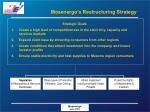 mosenergo s restructuring strategy