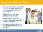 external talent development trends