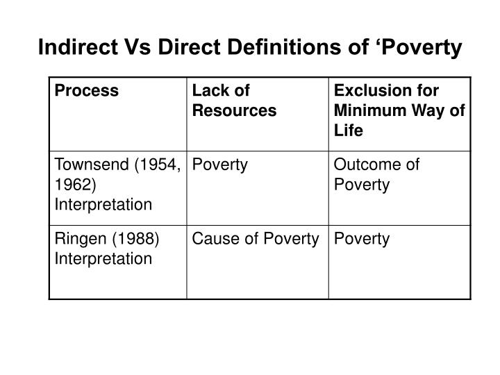 Indirect Vs Direct Definitions of 'Poverty