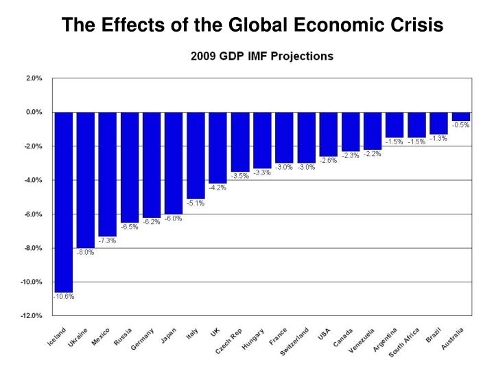 The Effects of the Global Economic Crisis