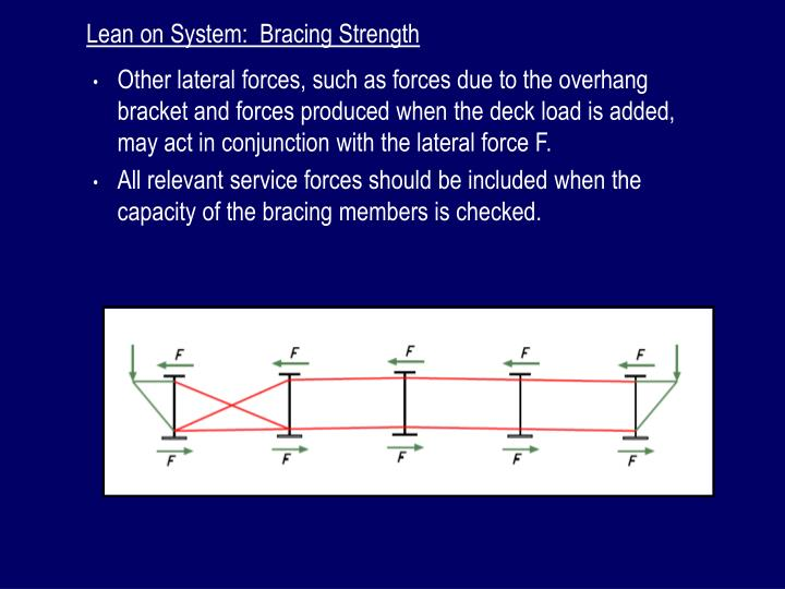 Lean on System:  Bracing Strength