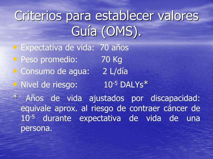 Criterios para establecer valores Guía (OMS).