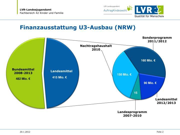 Finanzausstattung U3-Ausbau (NRW)