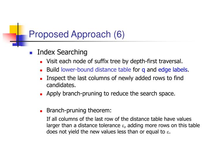 Proposed Approach (6)
